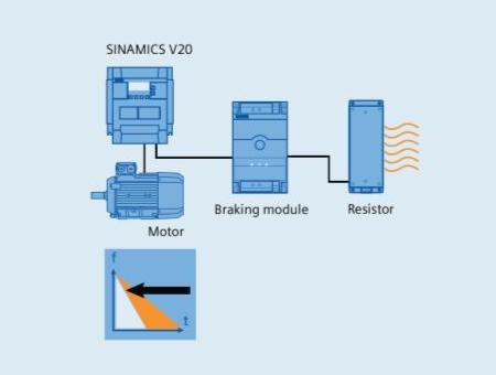 Siemens V20 VFD Supplier Price, Siemens Drive Dealer, VFD